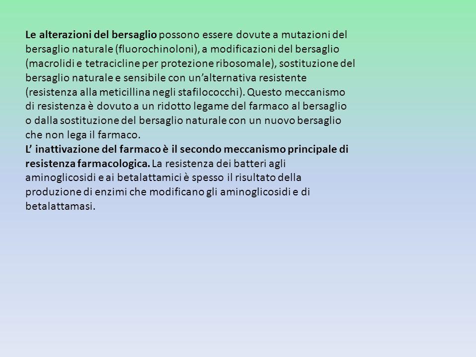 Le alterazioni del bersaglio possono essere dovute a mutazioni del bersaglio naturale (fluorochinoloni), a modificazioni del bersaglio (macrolidi e te