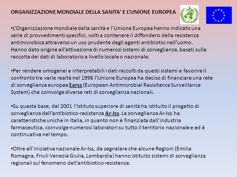 ORGANIZZAZIONE MONDIALE DELLA SANITA E LUNIONE EUROPEA LOrganizzazione mondiale della sanità e lUnione Europea hanno indicato una serie di provvedimen