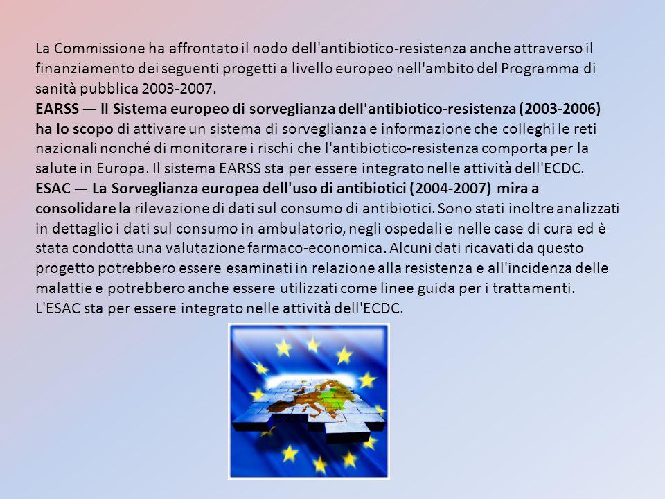 La Commissione ha affrontato il nodo dell'antibiotico-resistenza anche attraverso il finanziamento dei seguenti progetti a livello europeo nell'ambito