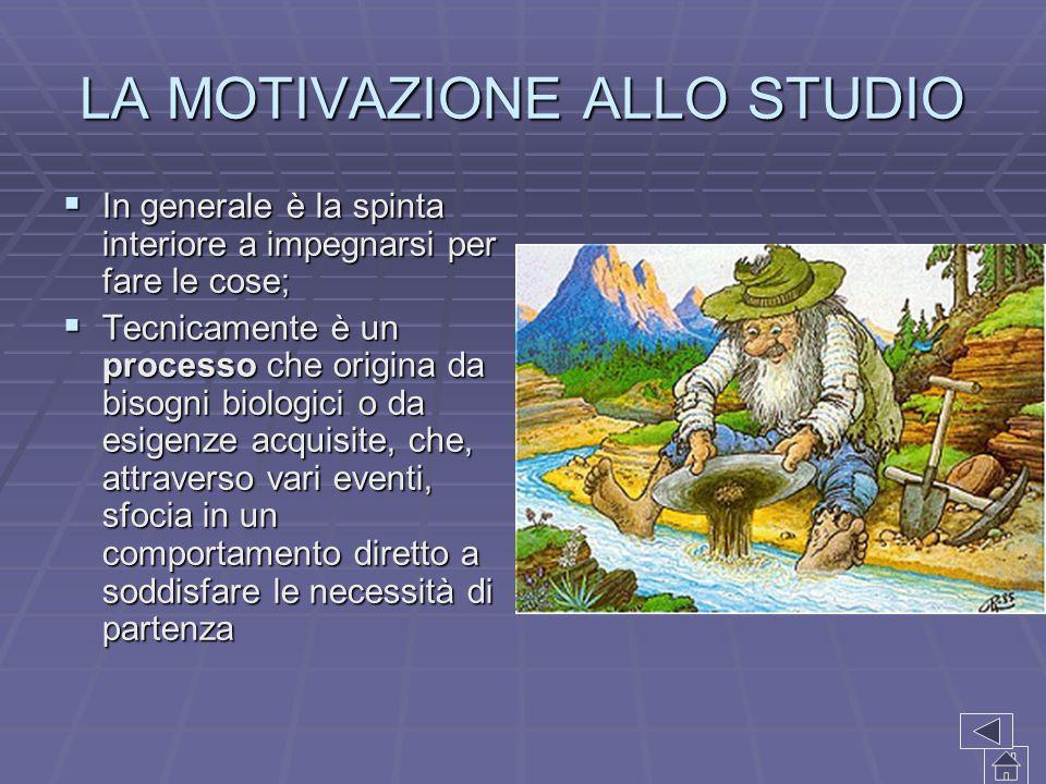 TEMI DI PSICOLOGIA DELLEDUCAZIONE LA MOTIVAZIONE ALLO STUDIO
