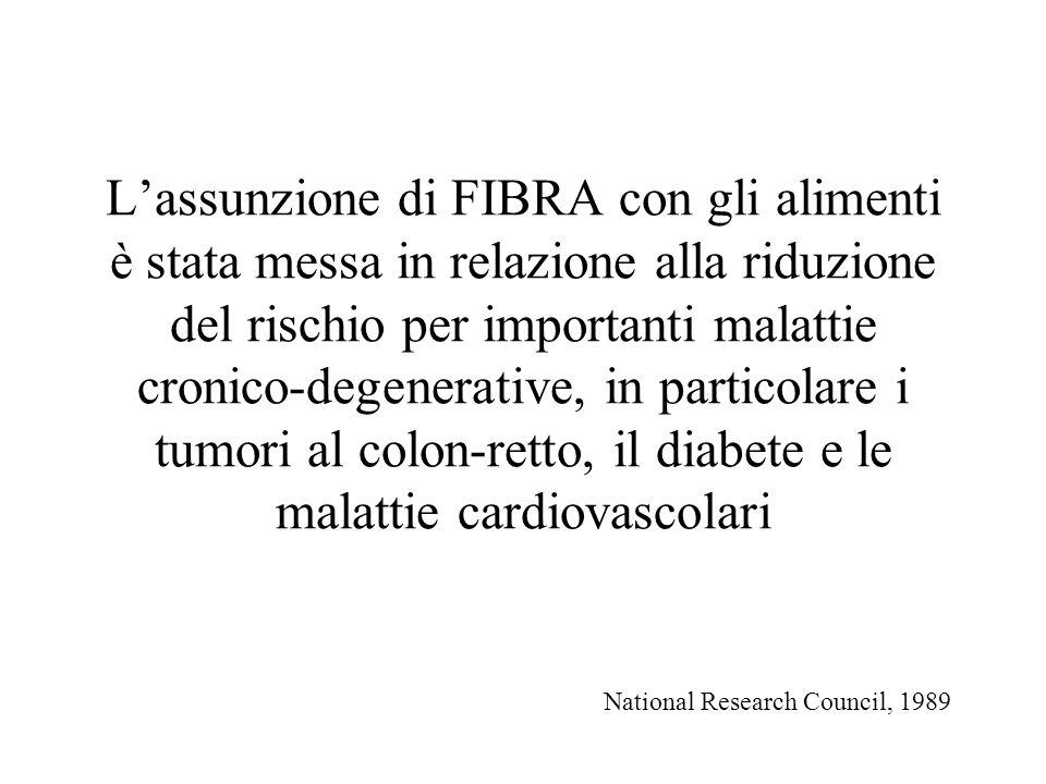 Lassunzione di FIBRA con gli alimenti è stata messa in relazione alla riduzione del rischio per importanti malattie cronico-degenerative, in particola