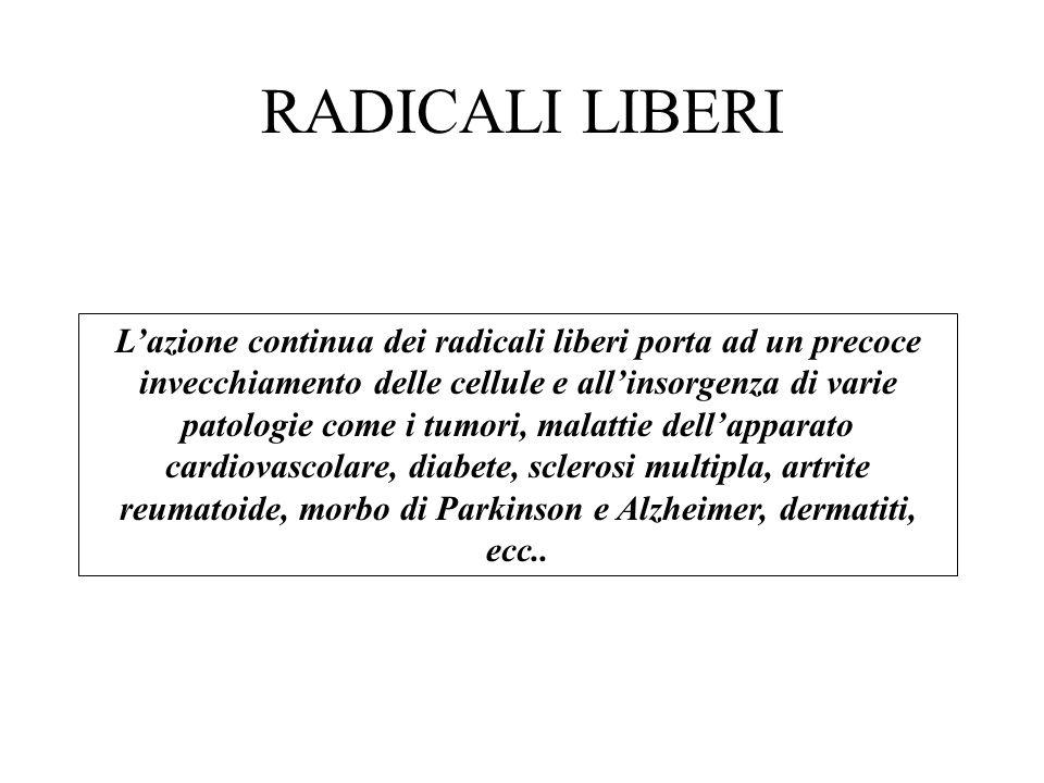 RADICALI LIBERI Lazione continua dei radicali liberi porta ad un precoce invecchiamento delle cellule e allinsorgenza di varie patologie come i tumori