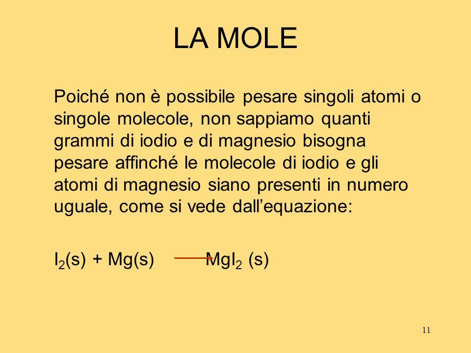 11 LA MOLE Poiché non è possibile pesare singoli atomi o singole molecole, non sappiamo quanti grammi di iodio e di magnesio bisogna pesare affinché l
