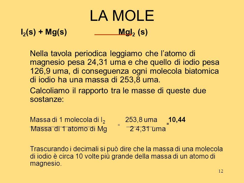 12 LA MOLE I 2 (s) + Mg(s) MgI 2 (s) Nella tavola periodica leggiamo che latomo di magnesio pesa 24,31 uma e che quello di iodio pesa 126,9 uma, di co