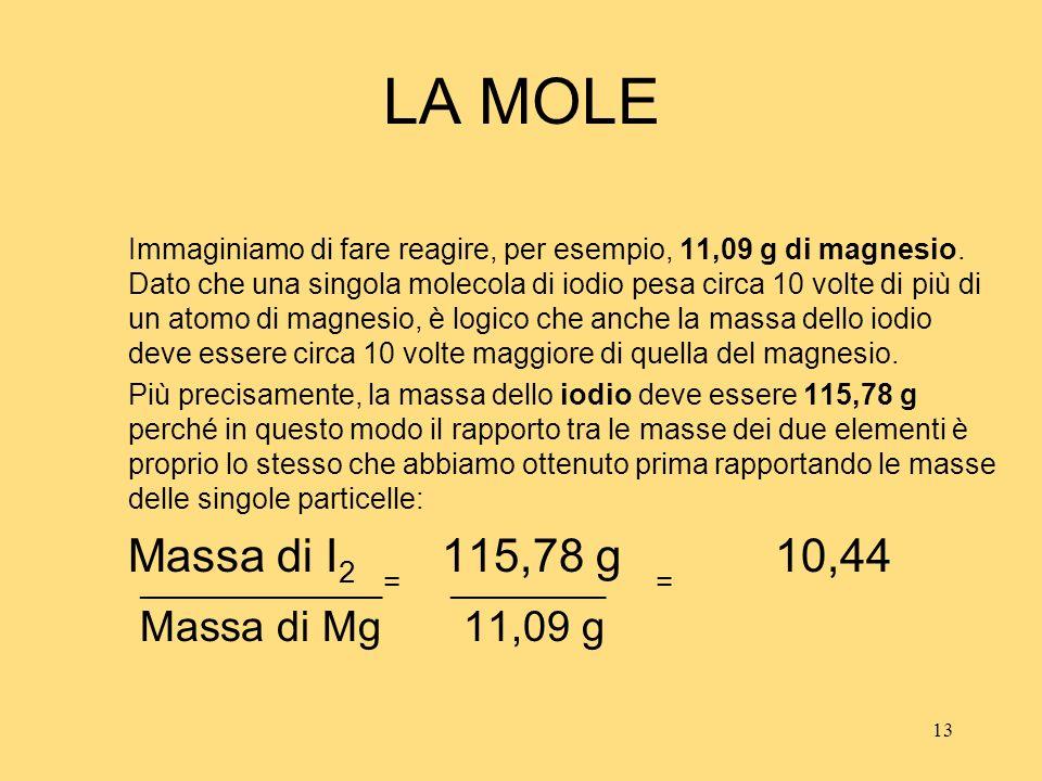 13 LA MOLE Immaginiamo di fare reagire, per esempio, 11,09 g di magnesio. Dato che una singola molecola di iodio pesa circa 10 volte di più di un atom