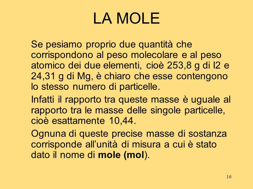 16 LA MOLE Se pesiamo proprio due quantità che corrispondono al peso molecolare e al peso atomico dei due elementi, cioè 253,8 g di I2 e 24,31 g di Mg