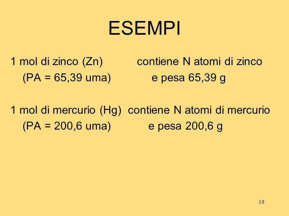 18 ESEMPI 1 mol di zinco (Zn) contiene N atomi di zinco (PA = 65,39 uma) e pesa 65,39 g 1 mol di mercurio (Hg) contiene N atomi di mercurio (PA = 200,