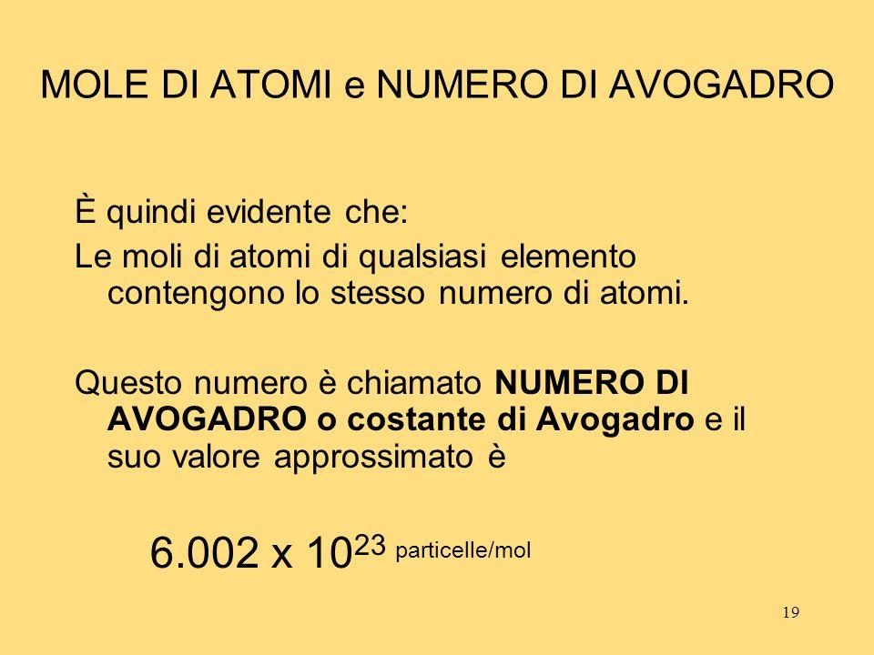 19 MOLE DI ATOMI e NUMERO DI AVOGADRO È quindi evidente che: Le moli di atomi di qualsiasi elemento contengono lo stesso numero di atomi. Questo numer