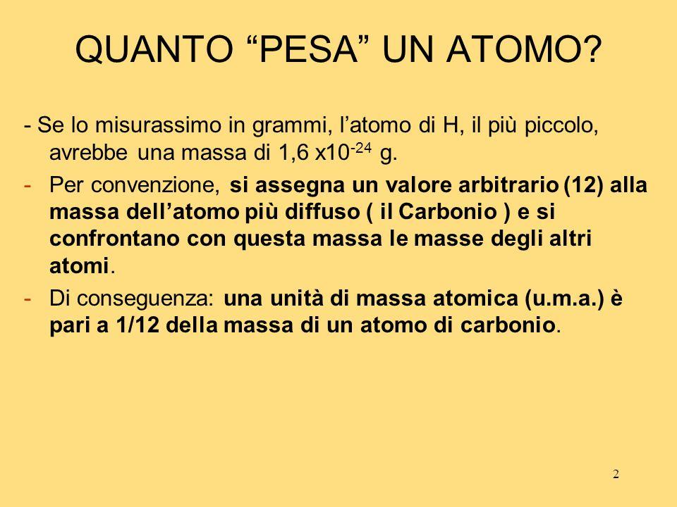 23 MOLE È necessario specificare sempre di quale entità si tratta, così si dirà: una mole di atomi, una mole di ioni...