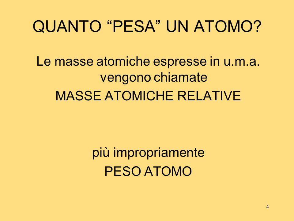 4 QUANTO PESA UN ATOMO? Le masse atomiche espresse in u.m.a. vengono chiamate MASSE ATOMICHE RELATIVE più impropriamente PESO ATOMO