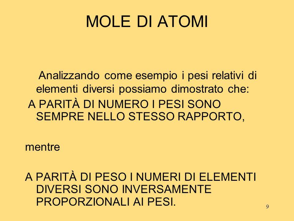 10 LA MOLE Supponiamo di dover preparare un determinato composto, il diioduro di magnesio, attraverso la reazione descritta nella seguente equazione: I 2 (s) + Mg(s) MgI 2 (s) una molecola di iodio si combina con un atomo di magnesio per dare origine a una nuova sostanza il diioduro di magnesio.
