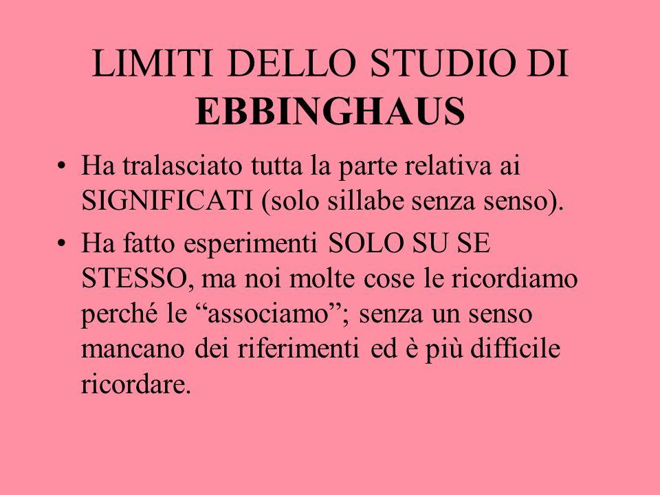 LIMITI DELLO STUDIO DI EBBINGHAUS Ha tralasciato tutta la parte relativa ai SIGNIFICATI (solo sillabe senza senso). Ha fatto esperimenti SOLO SU SE ST