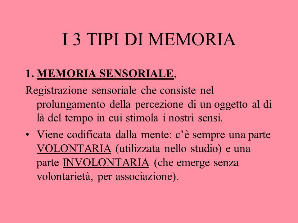 I 3 TIPI DI MEMORIA 1.MEMORIA SENSORIALE, Registrazione sensoriale che consiste nel prolungamento della percezione di un oggetto al di là del tempo in