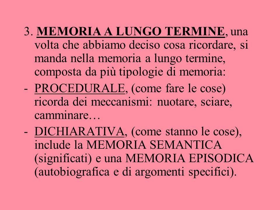 3. MEMORIA A LUNGO TERMINE, una volta che abbiamo deciso cosa ricordare, si manda nella memoria a lungo termine, composta da più tipologie di memoria:
