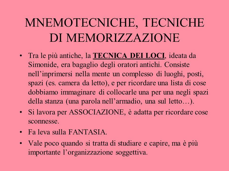 MNEMOTECNICHE, TECNICHE DI MEMORIZZAZIONE Tra le più antiche, la TECNICA DEI LOCI, ideata da Simonide, era bagaglio degli oratori antichi. Consiste ne