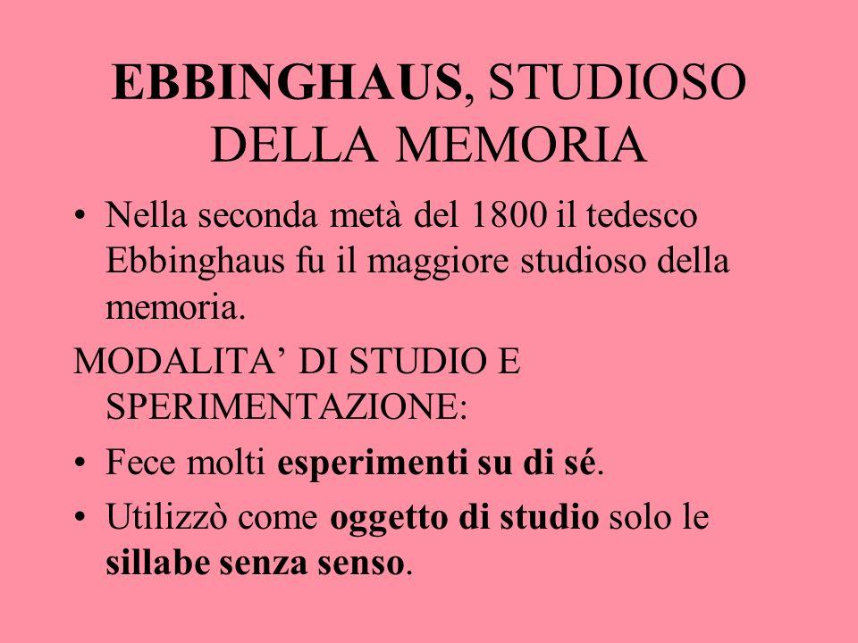 EBBINGHAUS, STUDIOSO DELLA MEMORIA Nella seconda metà del 1800 il tedesco Ebbinghaus fu il maggiore studioso della memoria. MODALITA DI STUDIO E SPERI