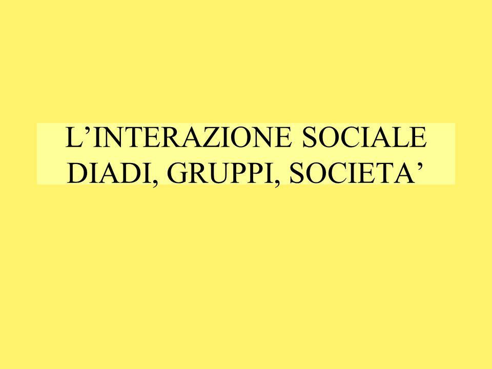 LINTERAZIONE SOCIALE DIADI, GRUPPI, SOCIETA