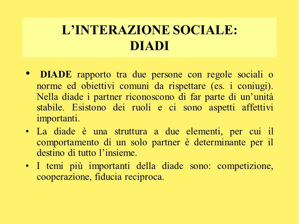 LINTERAZIONE SOCIALE: DIADI DIADE rapporto tra due persone con regole sociali o norme ed obiettivi comuni da rispettare (es. i coniugi). Nella diade i