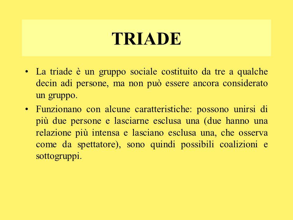TRIADE La triade è un gruppo sociale costituito da tre a qualche decin adi persone, ma non può essere ancora considerato un gruppo. Funzionano con alc