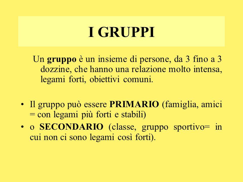 I GRUPPI Un gruppo è un insieme di persone, da 3 fino a 3 dozzine, che hanno una relazione molto intensa, legami forti, obiettivi comuni. Il gruppo pu