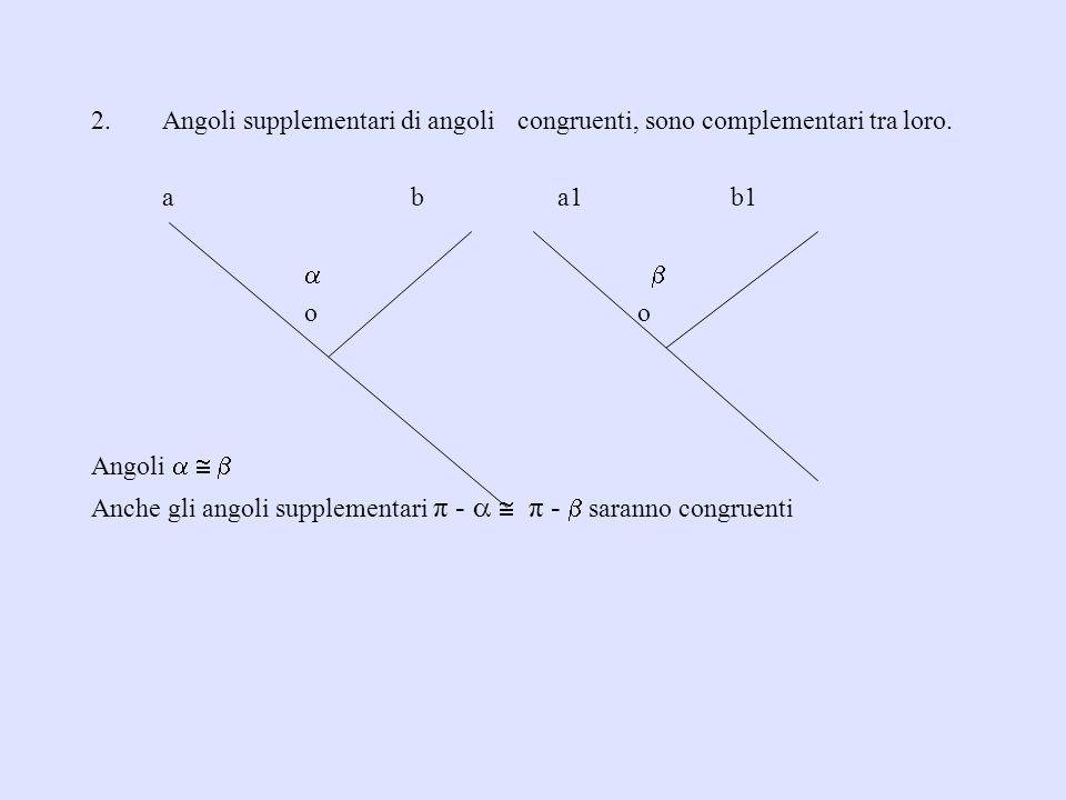 2.Angoli supplementari di angoli congruenti, sono complementari tra loro. ab a1b1 o Angoli Anche gli angoli supplementari π - π - saranno congruenti
