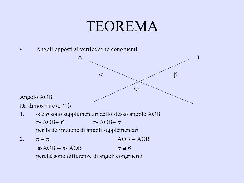 TEOREMA Angoli opposti al vertice sono congruenti A B O Angolo AOB Da dimostrare 1. e sono supplementari dello stesso angolo AOB π- AOB= π- AOB= per l