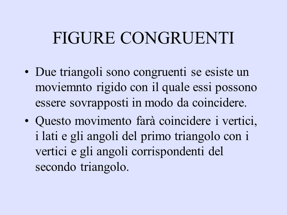 C C1 AB B1 A1 ABC A1B1C1 AB A1B1, AC A1C1, lati omologhi o corrispondenti BC C1B1, A A1, B B1, angoli corrispondenti C C1 Due triangoli sono congruenti se hanno i sei elementi (3lati e 3 angoli) rispettivamente congruenti (angoli congruenti sono opposti a lati congruenti e viceversa).