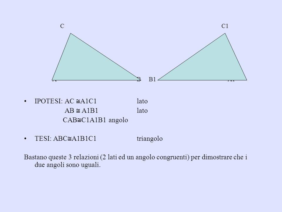 DIMOSTRAZIONE (verifica sperimentale) Si parte dallangolo: CAB C1A1B1 Se con un movimento rigido sovrappongo i due angoli, anche le due semirette (lati dei triangoli) si sovrapporranno.