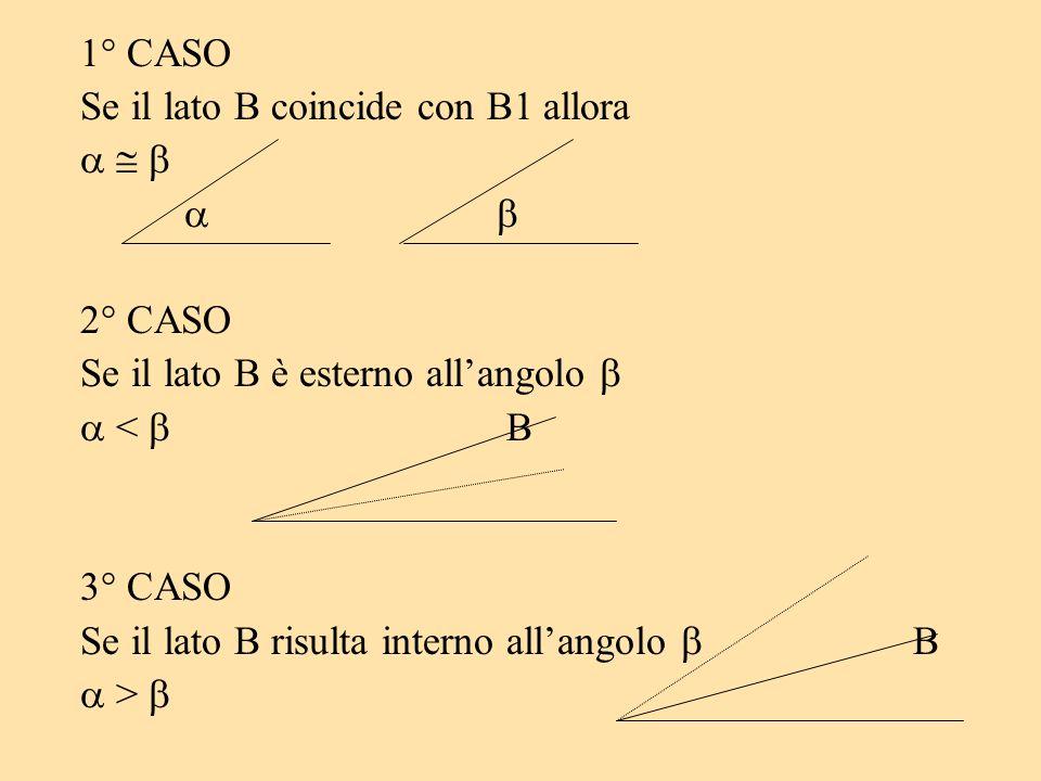 1° CASO Se il lato B coincide con B1 allora 2° CASO Se il lato B è esterno allangolo < B 3° CASO Se il lato B risulta interno allangolo B >