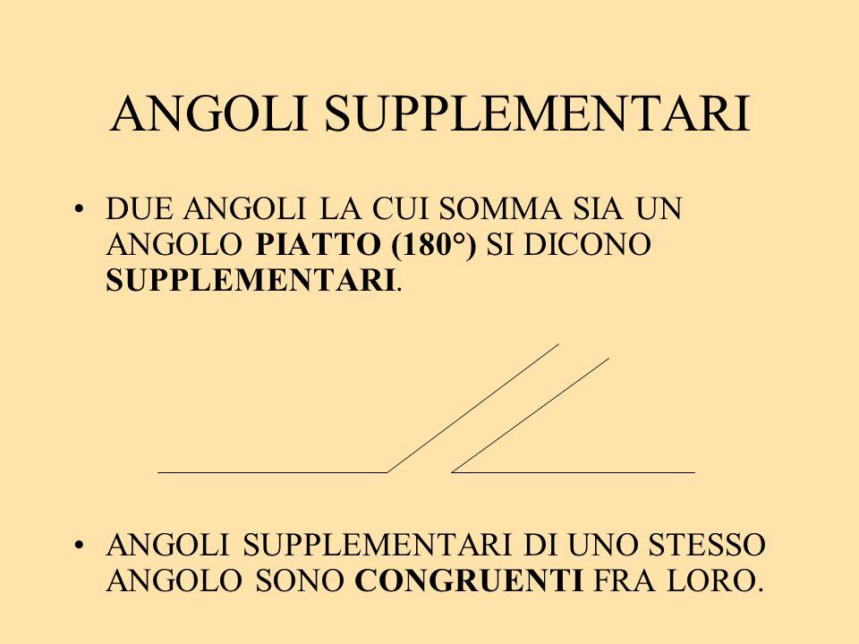 ANGOLI SUPPLEMENTARI DUE ANGOLI LA CUI SOMMA SIA UN ANGOLO PIATTO (180°) SI DICONO SUPPLEMENTARI. ANGOLI SUPPLEMENTARI DI UNO STESSO ANGOLO SONO CONGR