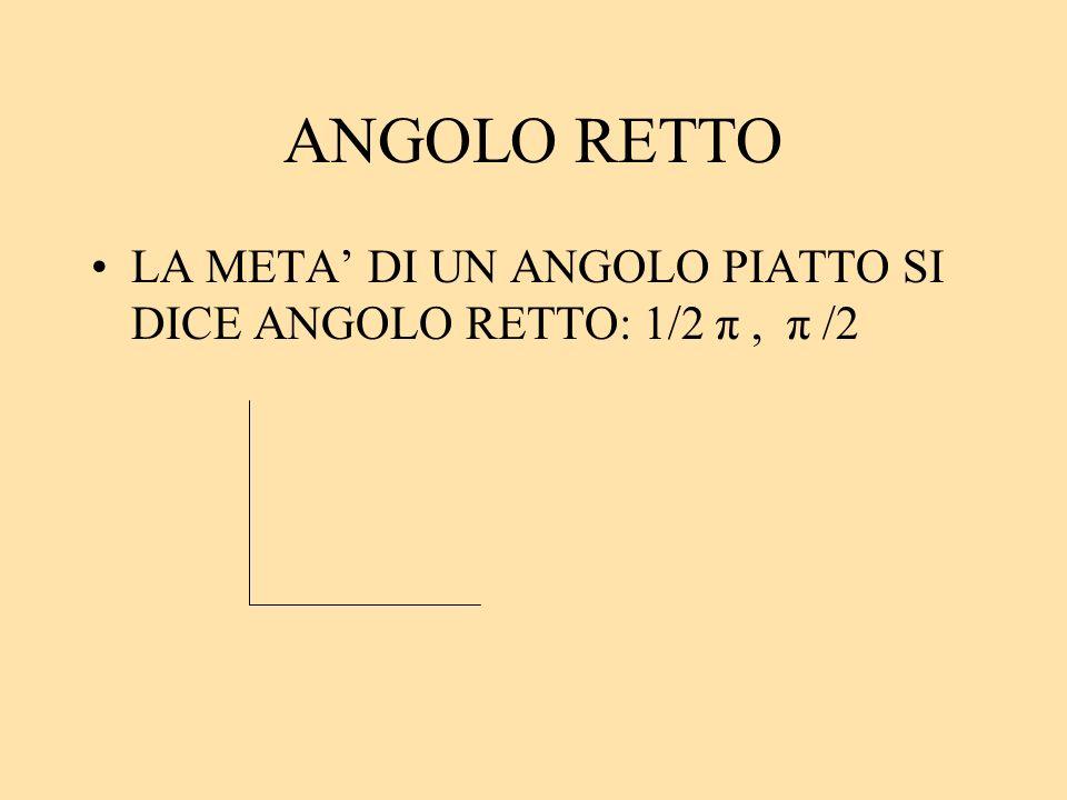 ANGOLO RETTO LA META DI UN ANGOLO PIATTO SI DICE ANGOLO RETTO: 1/2 π, π /2