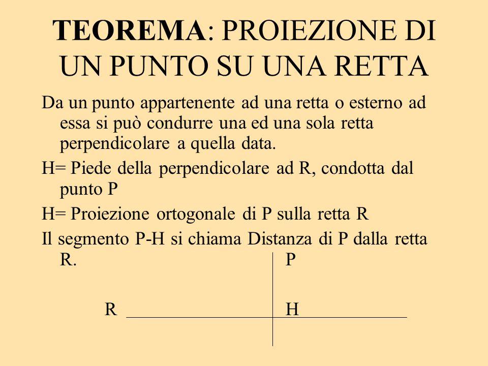 TEOREMA: PROIEZIONE DI UN PUNTO SU UNA RETTA Da un punto appartenente ad una retta o esterno ad essa si può condurre una ed una sola retta perpendicol