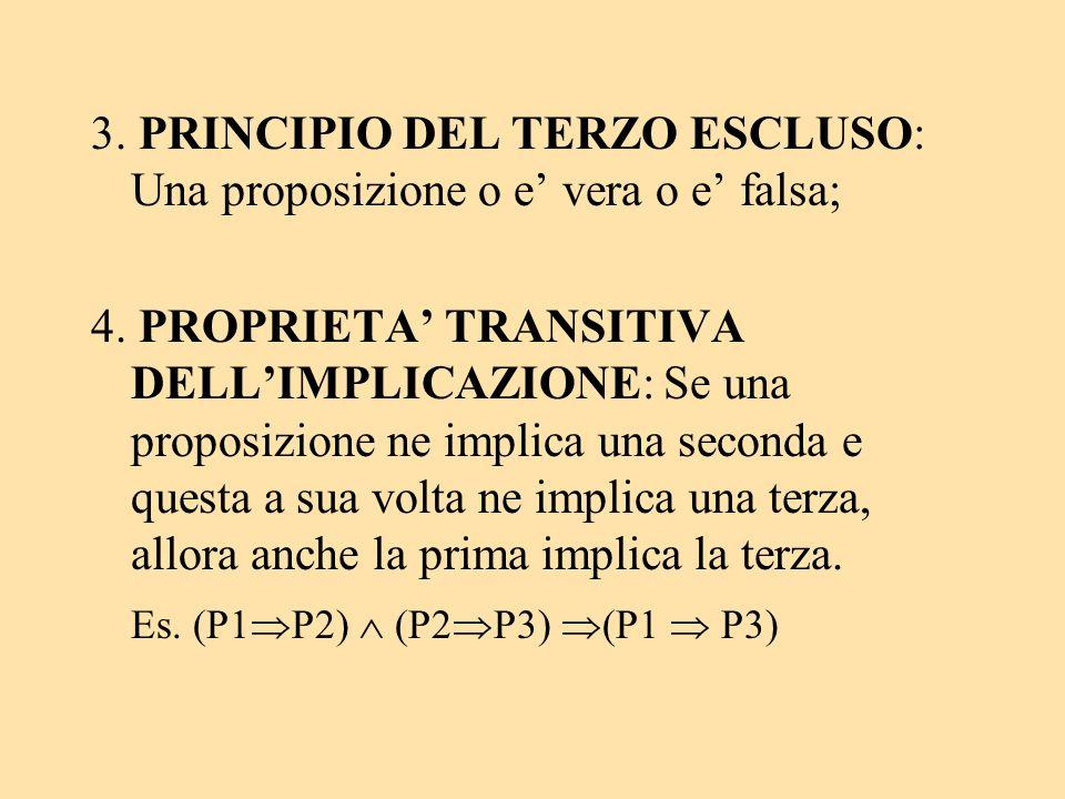 3. PRINCIPIO DEL TERZO ESCLUSO: Una proposizione o e vera o e falsa; 4. PROPRIETA TRANSITIVA DELLIMPLICAZIONE: Se una proposizione ne implica una seco