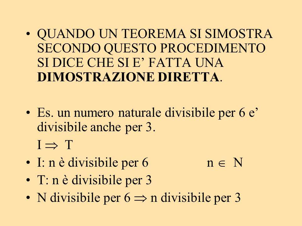 QUANDO UN TEOREMA SI SIMOSTRA SECONDO QUESTO PROCEDIMENTO SI DICE CHE SI E FATTA UNA DIMOSTRAZIONE DIRETTA. Es. un numero naturale divisibile per 6 e