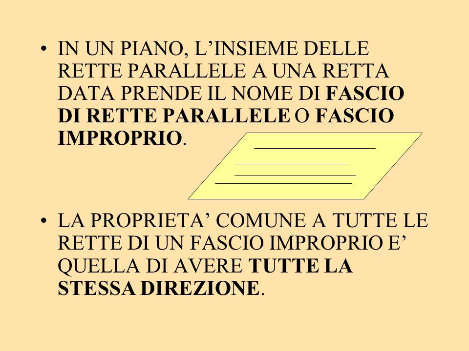 IN UN PIANO, LINSIEME DELLE RETTE PARALLELE A UNA RETTA DATA PRENDE IL NOME DI FASCIO DI RETTE PARALLELE O FASCIO IMPROPRIO. LA PROPRIETA COMUNE A TUT