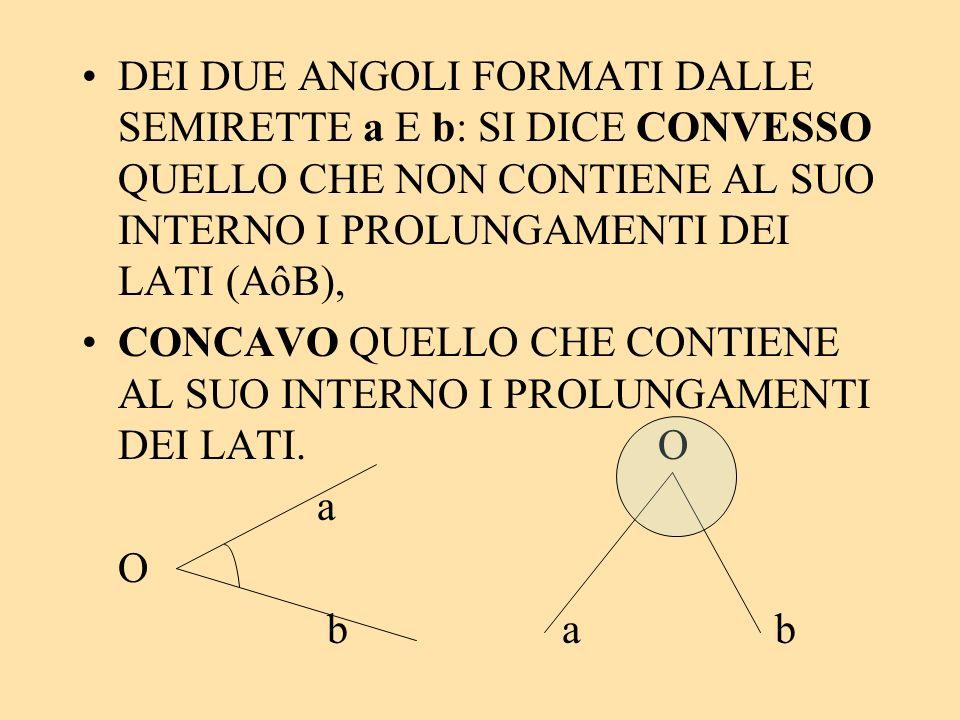 DEI DUE ANGOLI FORMATI DALLE SEMIRETTE a E b: SI DICE CONVESSO QUELLO CHE NON CONTIENE AL SUO INTERNO I PROLUNGAMENTI DEI LATI (AôB), CONCAVO QUELLO C