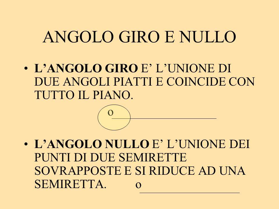 ANGOLO GIRO E NULLO LANGOLO GIRO E LUNIONE DI DUE ANGOLI PIATTI E COINCIDE CON TUTTO IL PIANO. o LANGOLO NULLO E LUNIONE DEI PUNTI DI DUE SEMIRETTE SO