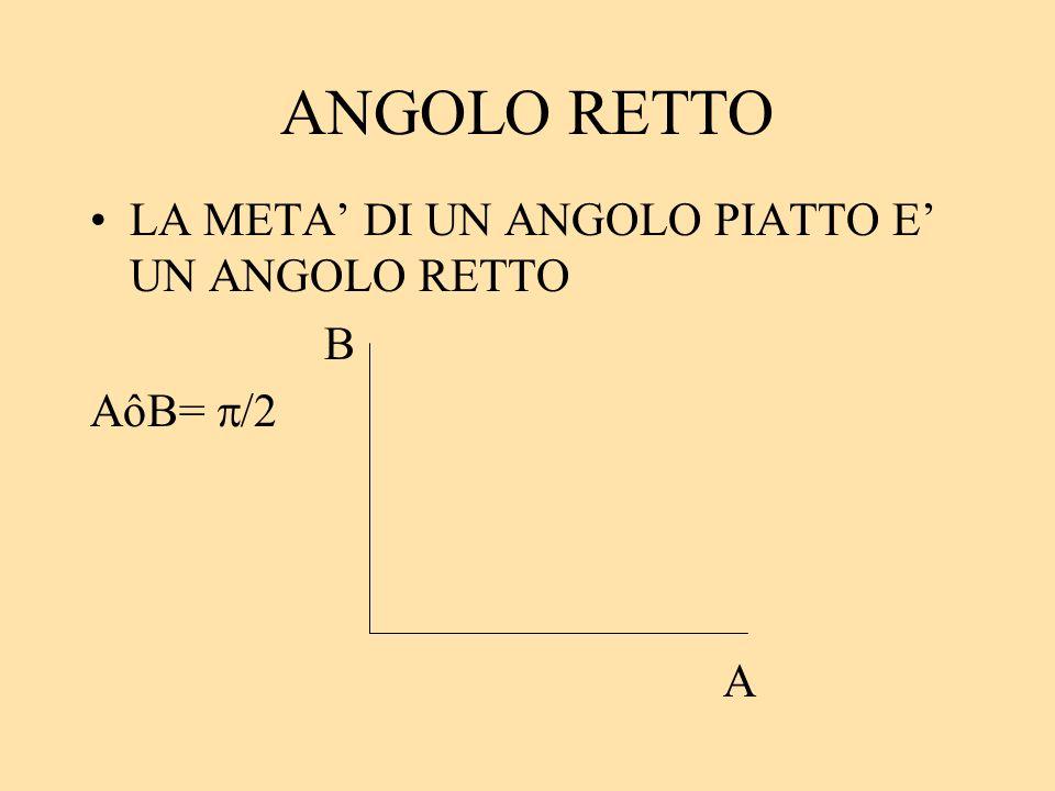ANGOLO RETTO LA META DI UN ANGOLO PIATTO E UN ANGOLO RETTO B AôB= /2 A