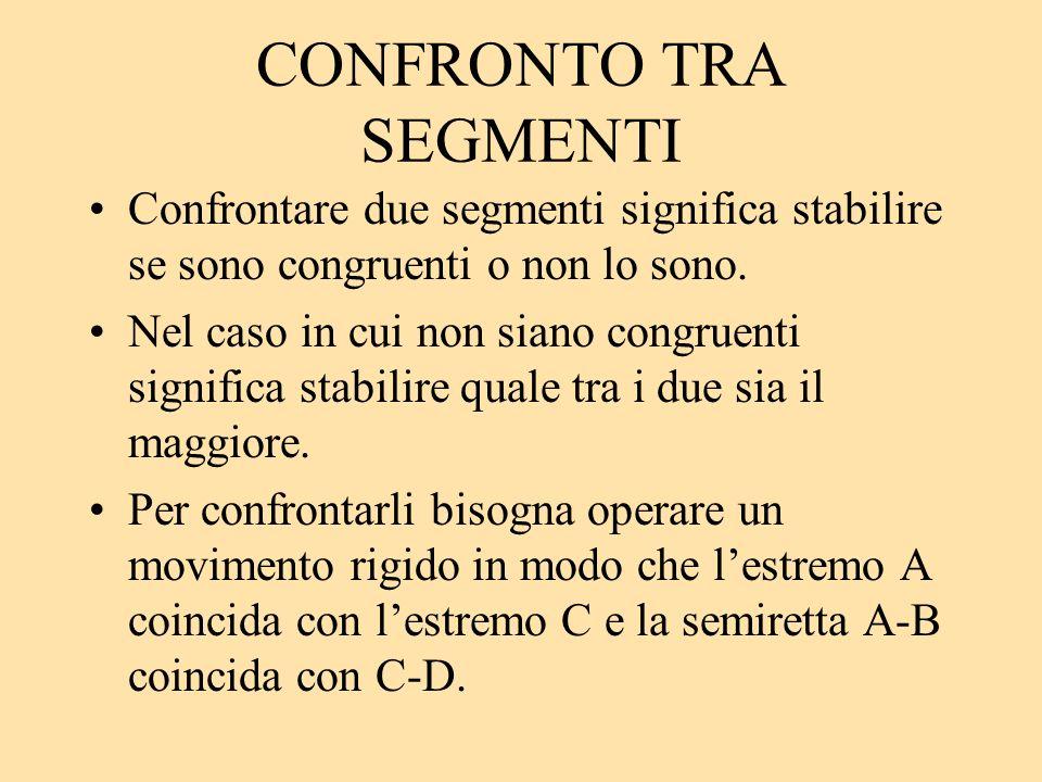 CONFRONTO TRA SEGMENTI Confrontare due segmenti significa stabilire se sono congruenti o non lo sono. Nel caso in cui non siano congruenti significa s