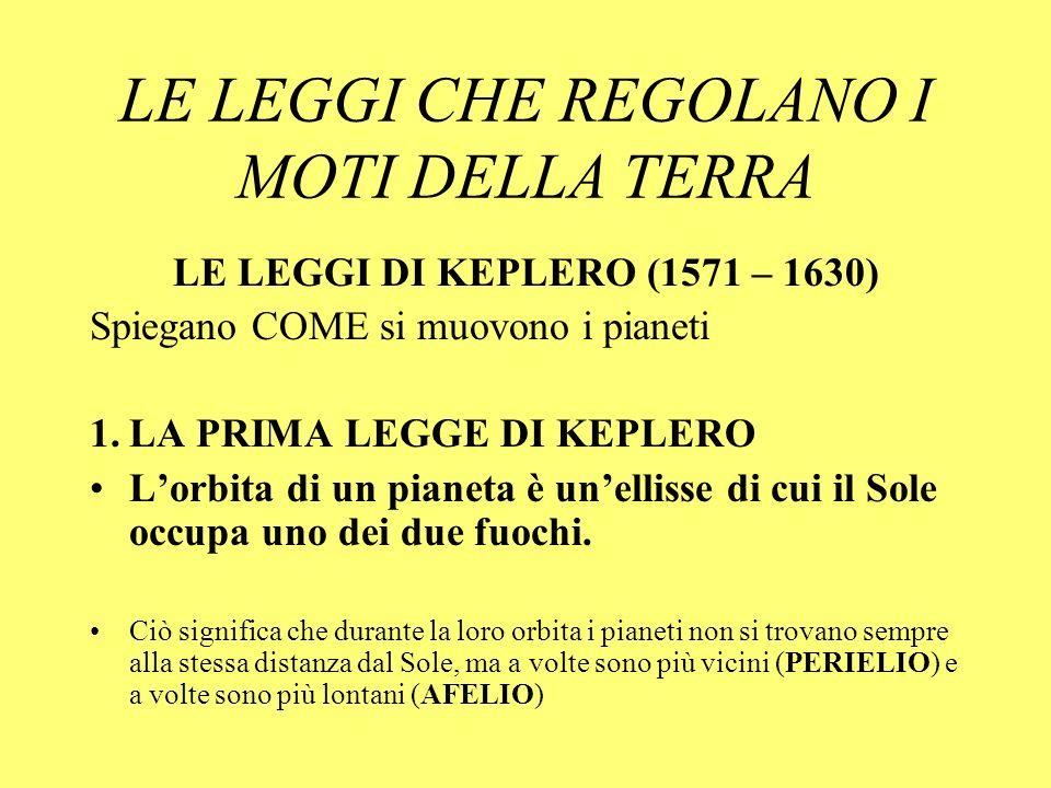 LE LEGGI CHE REGOLANO I MOTI DELLA TERRA LE LEGGI DI KEPLERO (1571 – 1630) Spiegano COME si muovono i pianeti 1.LA PRIMA LEGGE DI KEPLERO Lorbita di u