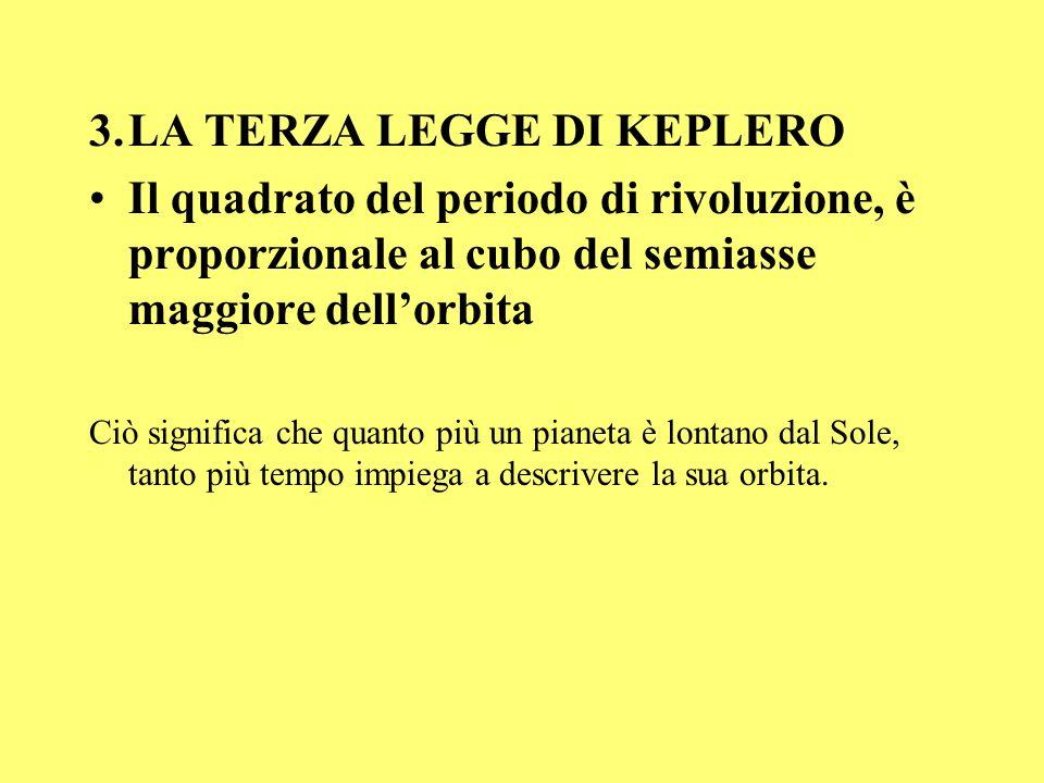 3.LA TERZA LEGGE DI KEPLERO Il quadrato del periodo di rivoluzione, è proporzionale al cubo del semiasse maggiore dellorbita Ciò significa che quanto