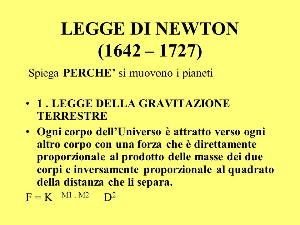 LEGGE DI NEWTON (1642 – 1727) Spiega PERCHE si muovono i pianeti 1. LEGGE DELLA GRAVITAZIONE TERRESTRE Ogni corpo dellUniverso è attratto verso ogni a