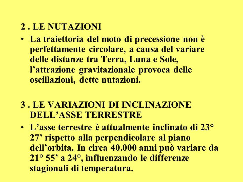 2. LE NUTAZIONI La traiettoria del moto di precessione non è perfettamente circolare, a causa del variare delle distanze tra Terra, Luna e Sole, lattr