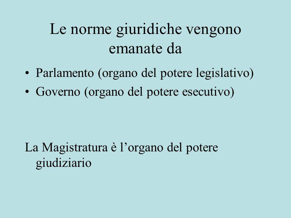 Le norme giuridiche vengono emanate da Parlamento (organo del potere legislativo) Governo (organo del potere esecutivo) La Magistratura è lorgano del