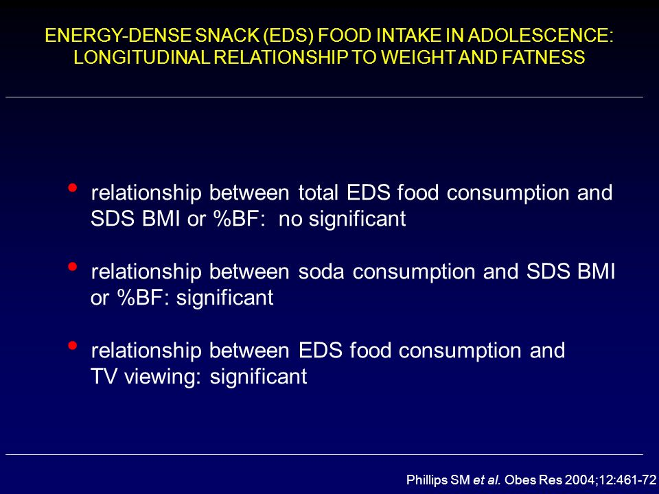 ENERGY-DENSE SNACK (EDS) FOOD INTAKE IN ADOLESCENCE: LONGITUDINAL RELATIONSHIP TO WEIGHT AND FATNESS Phillips SM et al. Obes Res 2004;12:461-72 relati
