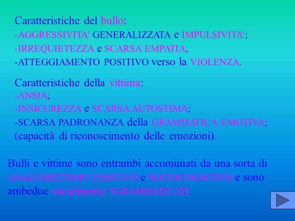 Caratteristiche del bullo: -AGGRESSIVITA GENERALIZZATA e IMPULSIVITA; -IRREQUIETEZZA e SCARSA EMPATIA; -ATTEGGIAMENTO POSITIVO verso la VIOLENZA.