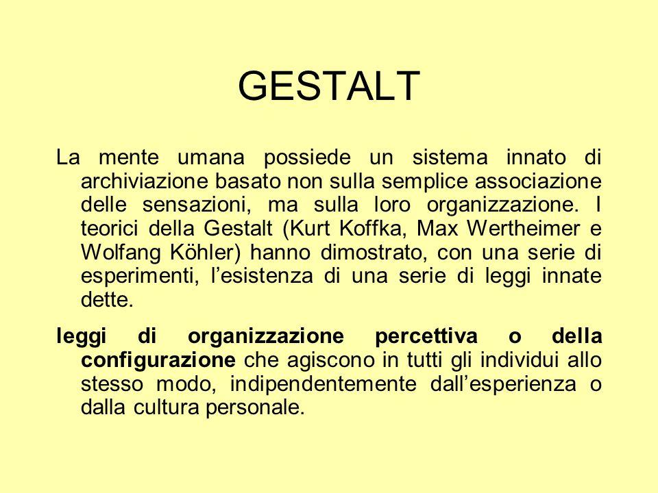 GESTALT La mente umana possiede un sistema innato di archiviazione basato non sulla semplice associazione delle sensazioni, ma sulla loro organizzazio