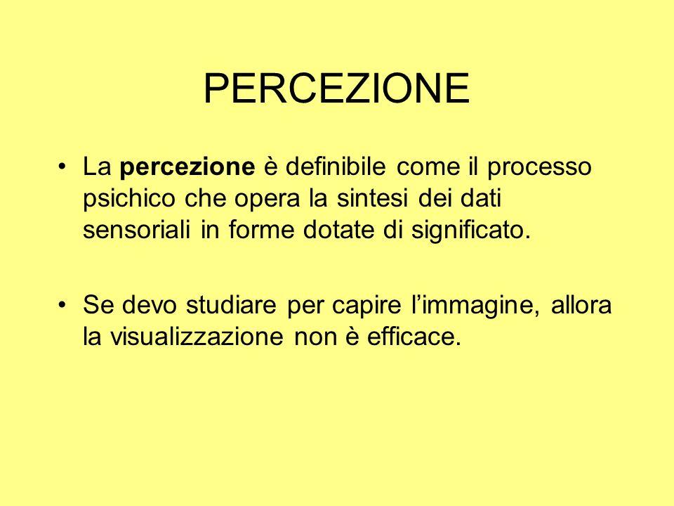 PERCEZIONE La percezione è definibile come il processo psichico che opera la sintesi dei dati sensoriali in forme dotate di significato. Se devo studi