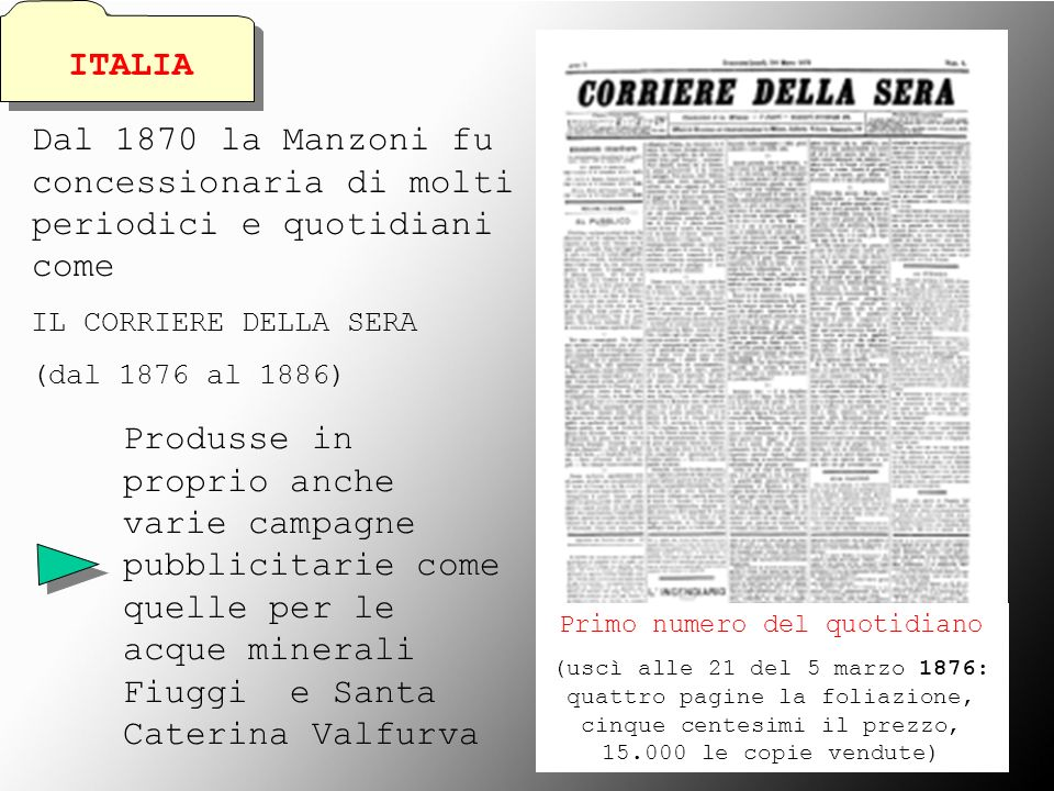 Dal 1870 la Manzoni fu concessionaria di molti periodici e quotidiani come IL CORRIERE DELLA SERA (dal 1876 al 1886) ITALIA Primo numero del quotidian