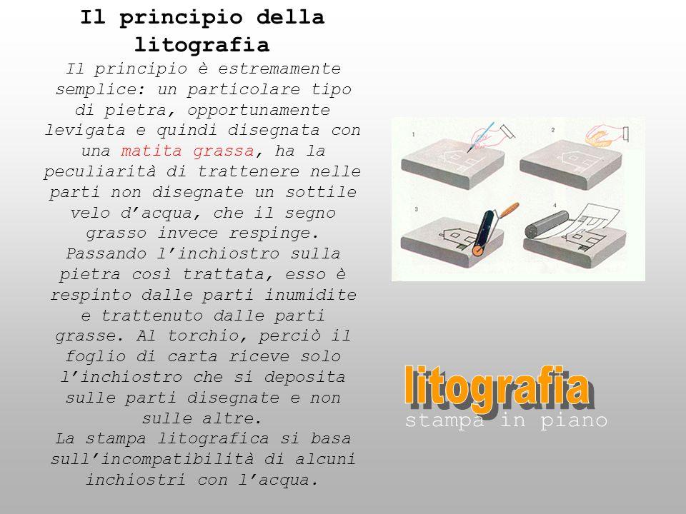 Il principio della litografia Il principio è estremamente semplice: un particolare tipo di pietra, opportunamente levigata e quindi disegnata con una